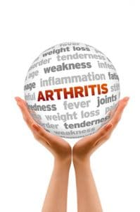 Hands holding a Arthritis Word Sphere sign on white background.
