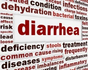 Diarrhea diabetes signs